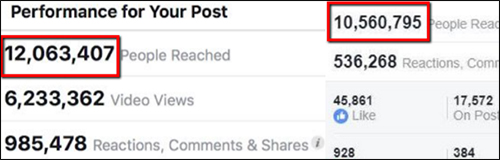 Showing the reach of a Facebook Post